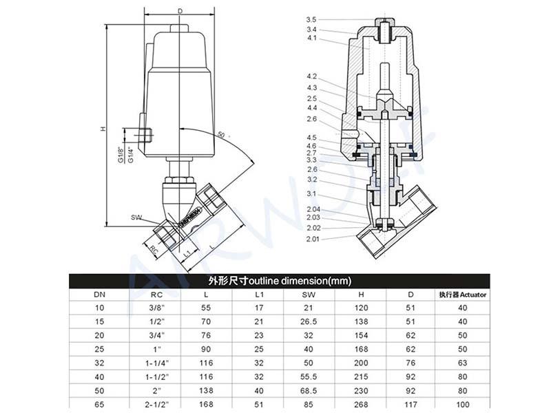 AIRWOLF single pneumatic angle seat valve threaded-7