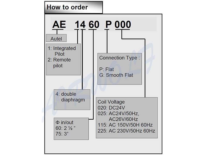 AIRWOLF electronic valve pulse jet engine wholesale dust blowout-5