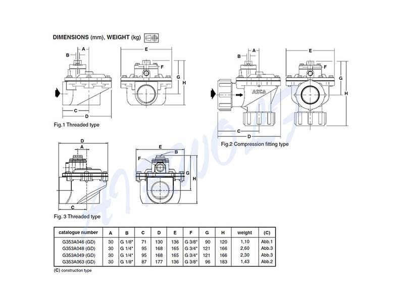 AIRWOLF solenoid turbo pulse valves cheap price air pack installation-6