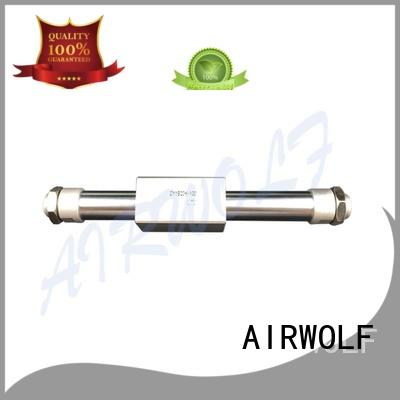 AIRWOLF stock pneumatic air cylinders coupled gas transmission