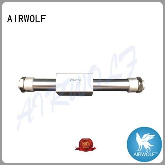 air pressure cylinder speed energy AIRWOLF