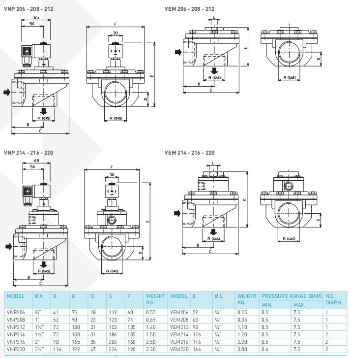 korea valve pulse jet engine norgren series wholesale-10