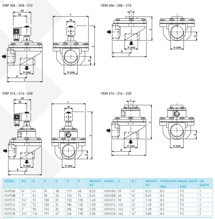 Meacir series 3/4 black Aluminum alloy air control VEM206 VEM208 Pulse jet valve-10