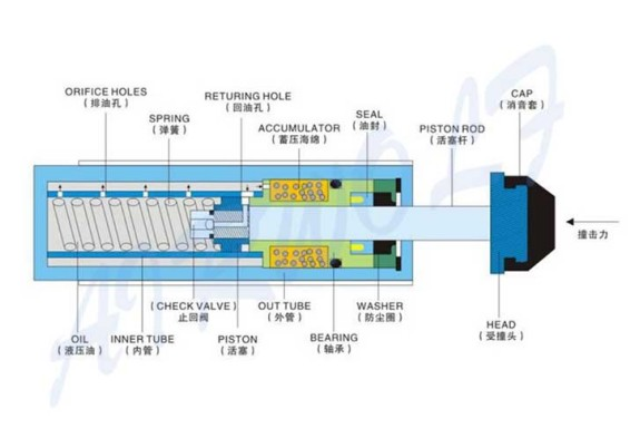 AIRWOLF air air cylinder free delivery for wholesale-6