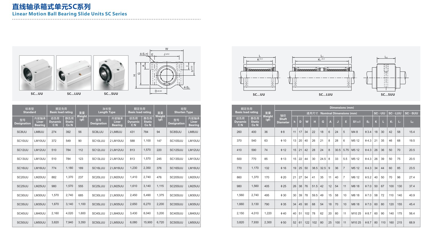 OBMlinear motion bearing wholesale low-cost at discount-8