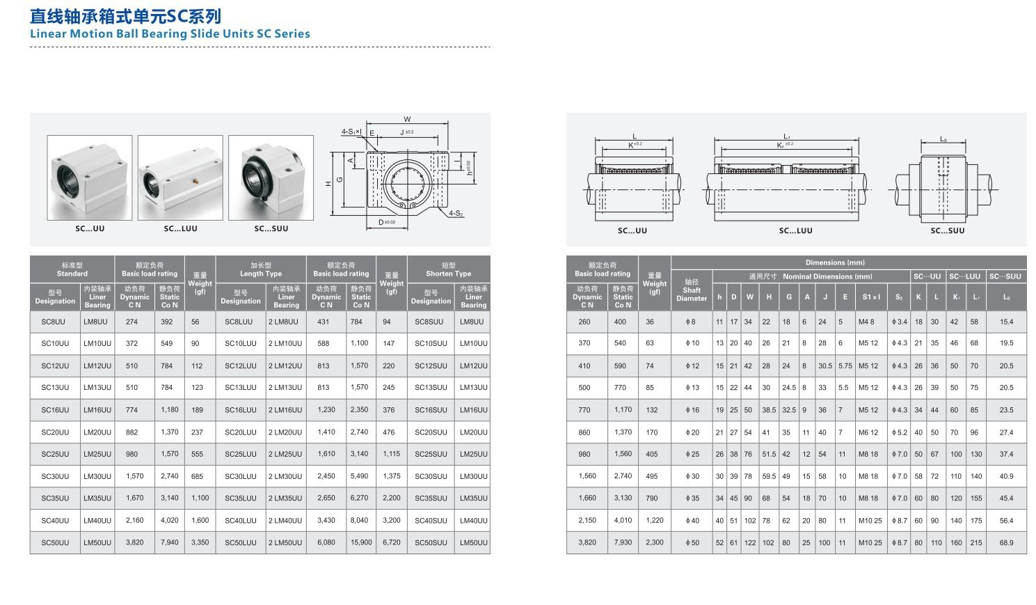 OBMlinear motion bearing wholesale low-cost at discount
