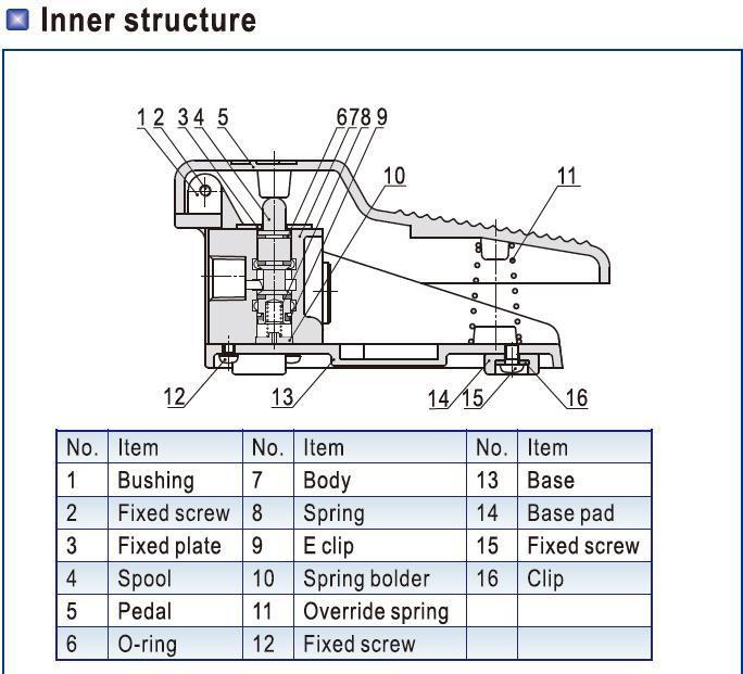 black pneumatic push button valve operation wholesale-2