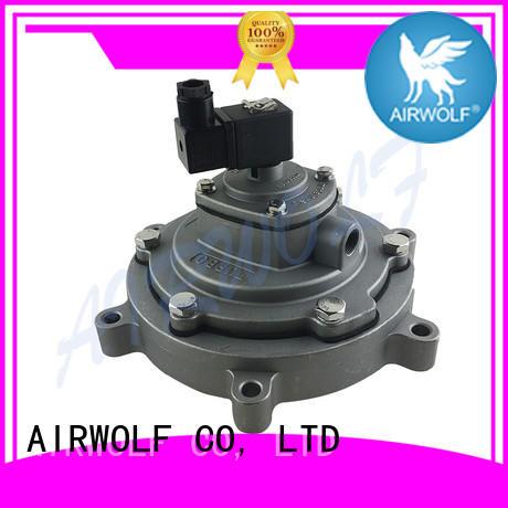 controlled anti pulse valve aluminum alloy custom for sale