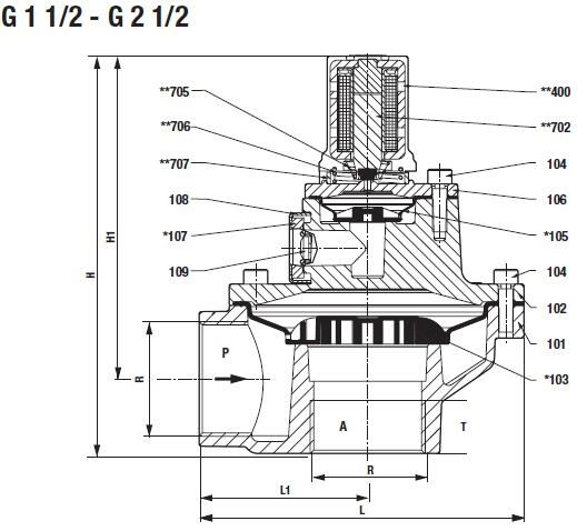 AIRWOLF aluminum alloy pulse jet valve design wholesale air pack installation-6