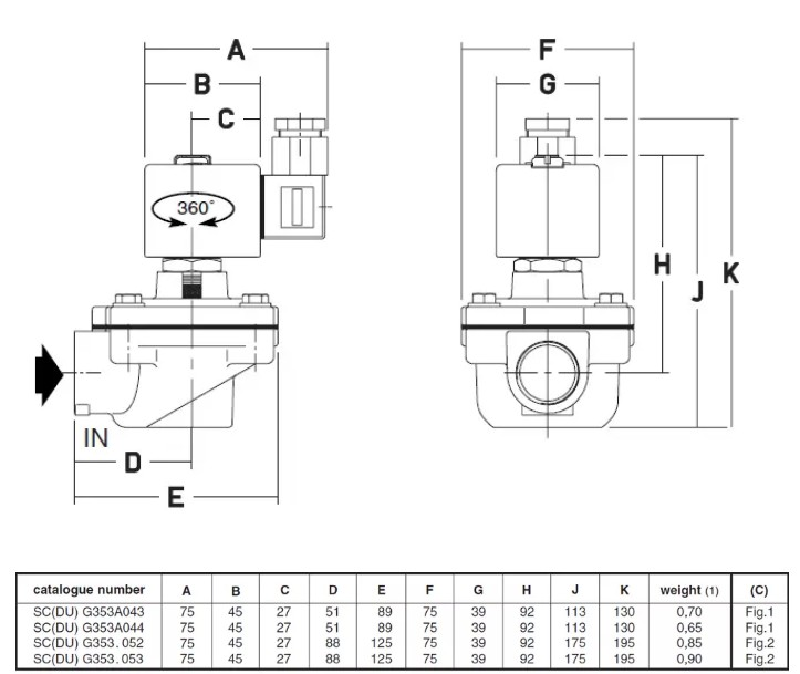 AIRWOLF electrically goyen pulse jet valve cheap price at sale-10