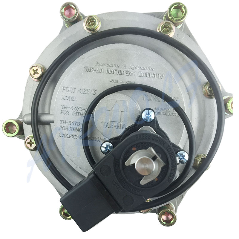 AIRWOLF customized air solenoid valve check now for wholesale-3