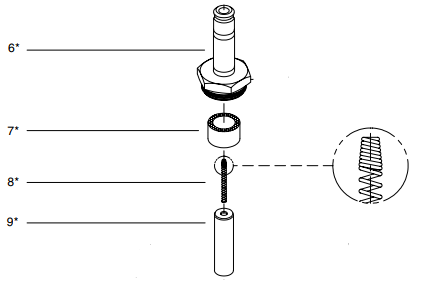 AIRWOLF red solenoid valve repair kit kikts textile industry-4