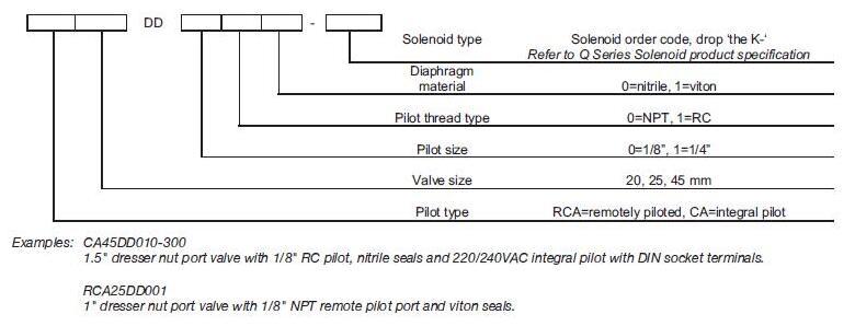 Goyen Type CA25DD RCA25DD 1 Inch Aluminium Alloy Electronic Control Pulse Valve-7