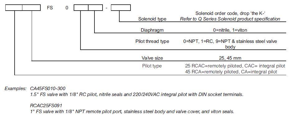 AIRWOLF norgren series pulse valve function custom dust blowout-7