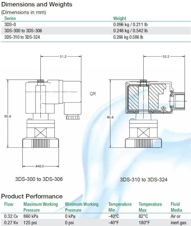 AIRWOLF norgren series pulse modulating valve cheap price air pack installation-6