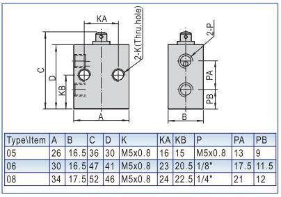 AIRWOLF custom pneumatic manual control valve aluminium bulk production-6