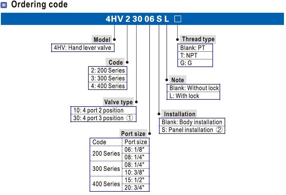 AIRWOLF cheapest price pneumatic manual control valve control bulk production-4