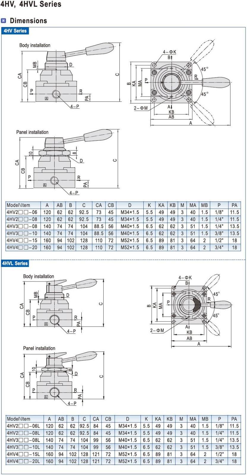 AIRWOLF cheapest price pneumatic manual control valve control bulk production-7