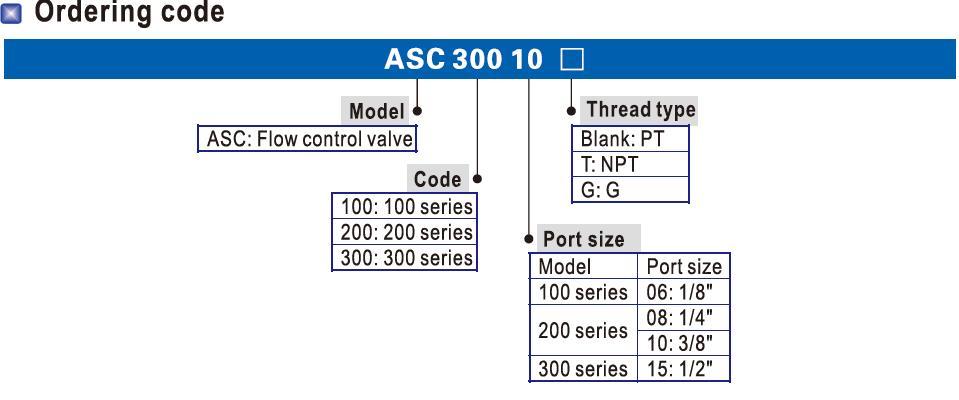 AIRWOLF slide pneumatic push button valve airtac bulk production-4