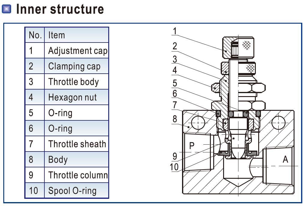 AIRWOLF slide pneumatic push button valve airtac bulk production-5