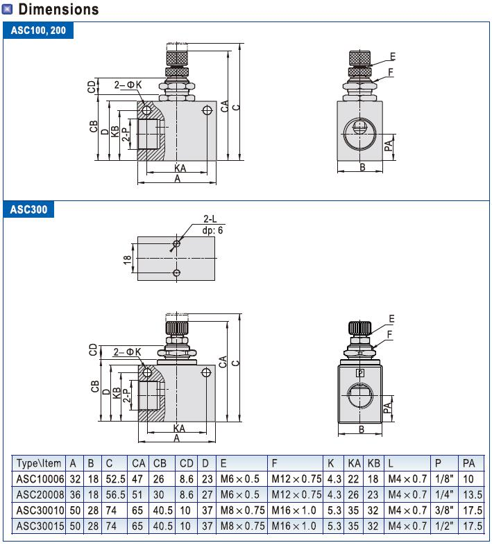AIRWOLF slide pneumatic push button valve airtac bulk production-7