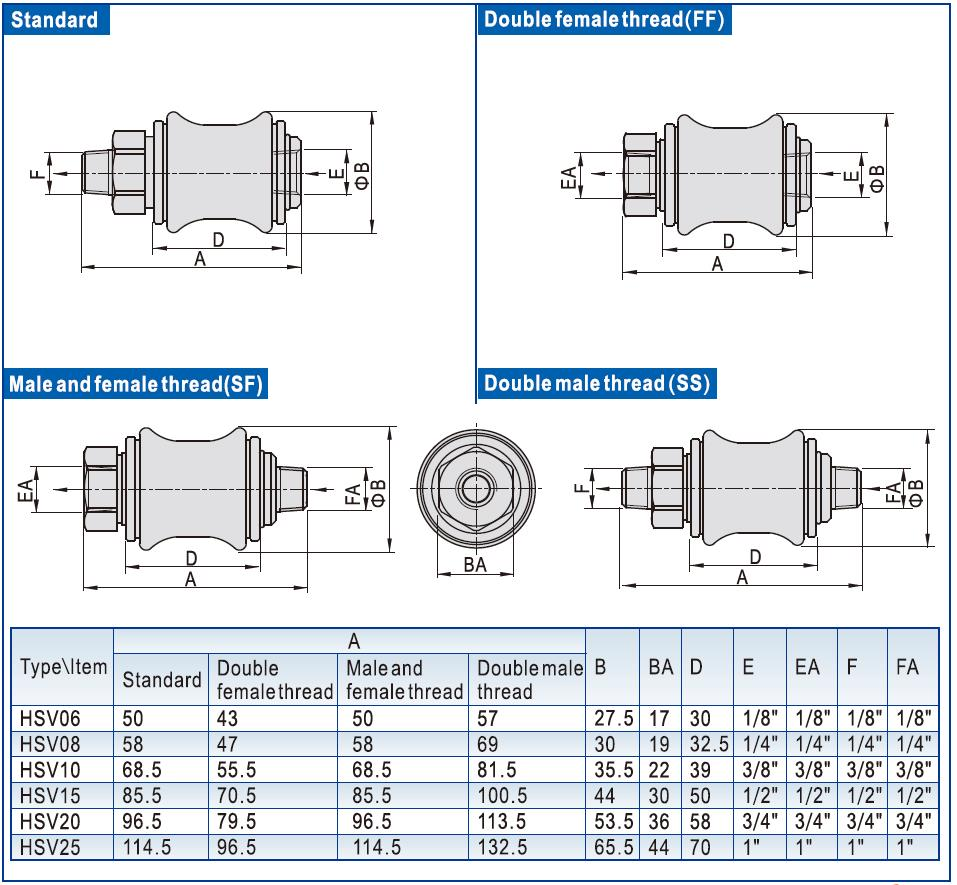 pneumatic manual valves cheapest price at discount AIRWOLF-6