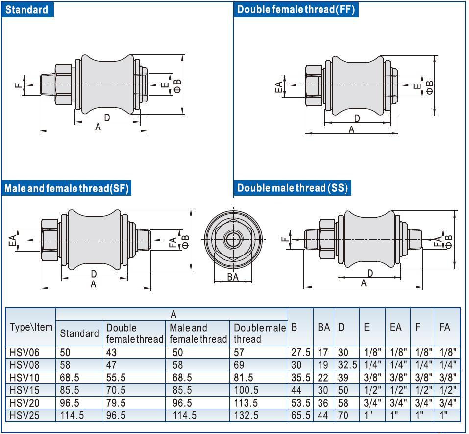 pneumatic manual valves cheapest price at discount AIRWOLF