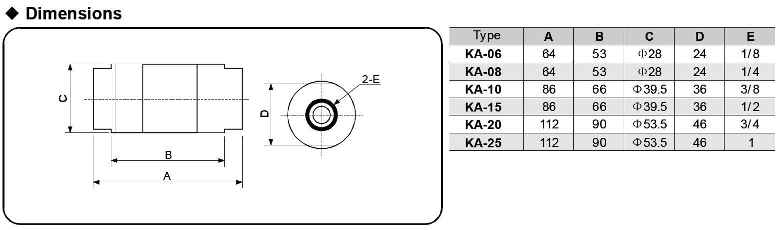 mechanical pneumatic manual control valve custom alloy bulk production-5