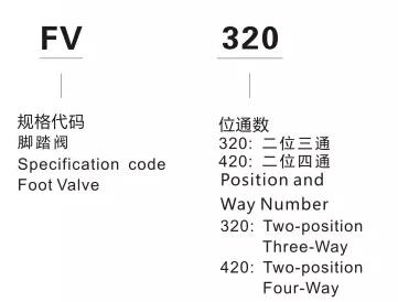 hand-switching pneumatic manual control valve high quality acting wholesale-4