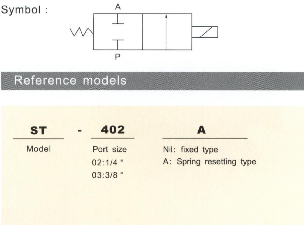 AIRWOLF mechanical pneumatic manual valves control wholesale-5
