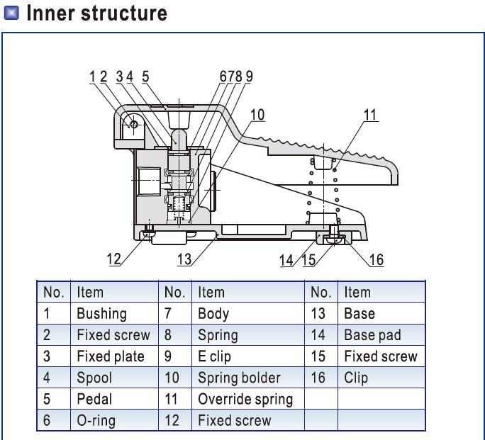 custom pneumatic manual valves way at discount AIRWOLF-5