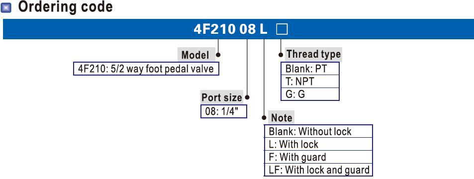 slide pneumatic push pull valve flow bulk production AIRWOLF-4