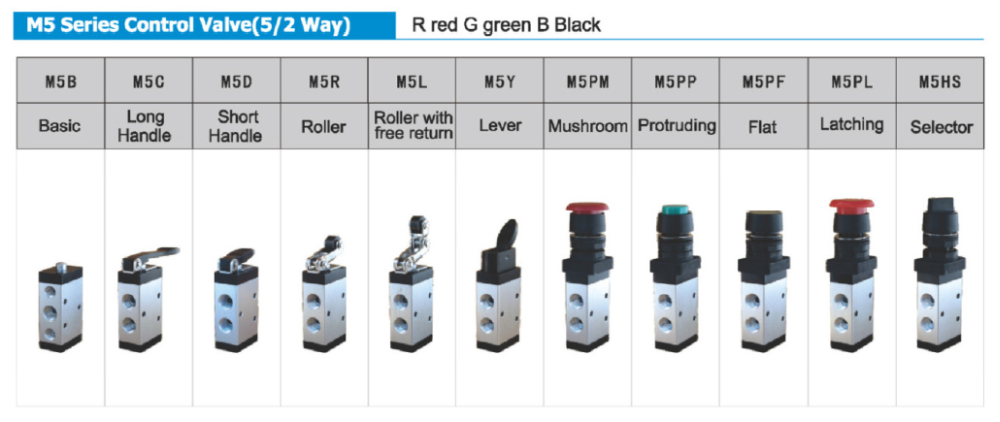 AIRWOLF cheapest price push button pneumatic air valve stroke bulk production-4