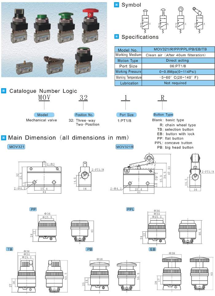 AIRWOLF convenient pneumatic manual valves air wholesale-5
