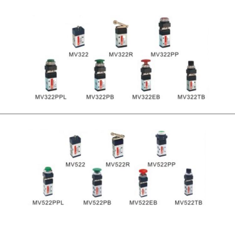 custom pneumatic manual control valve high quality at discount AIRWOLF-6