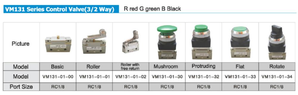 AIRWOLF mechanical pneumatic manual valves push bulk production-4