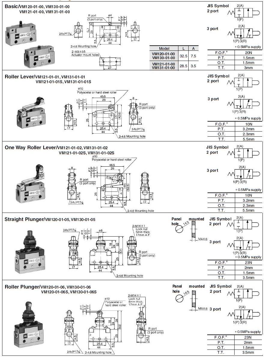 AIRWOLF mechanical pneumatic manual valves push bulk production-7