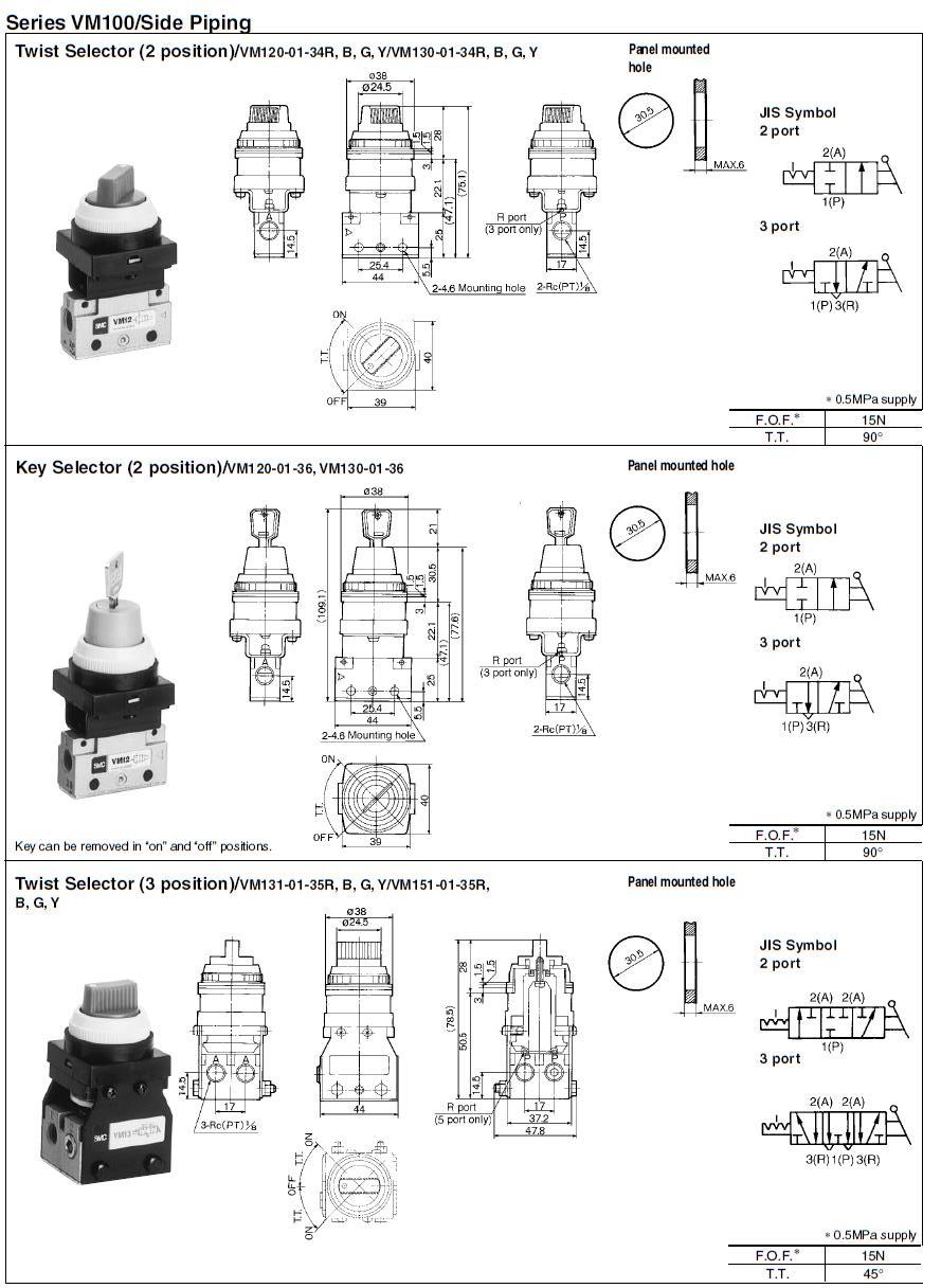 AIRWOLF mechanical pneumatic manual valves push bulk production-9