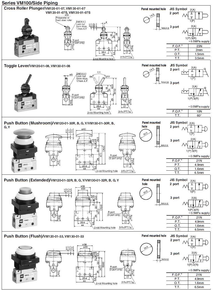 AIRWOLF mechanical pneumatic manual valves push bulk production-8