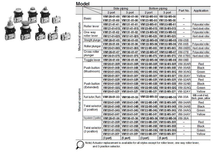AIRWOLF mechanical pneumatic manual valves push bulk production-5