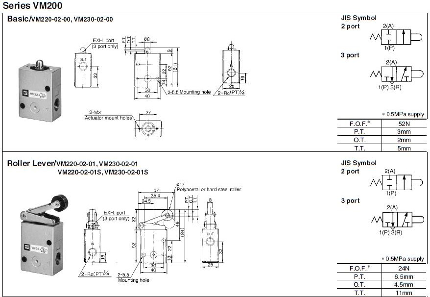 high quality push button pneumatic air valve drive bulk production AIRWOLF-6