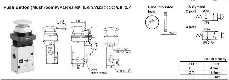 high quality push button pneumatic air valve drive bulk production AIRWOLF-7