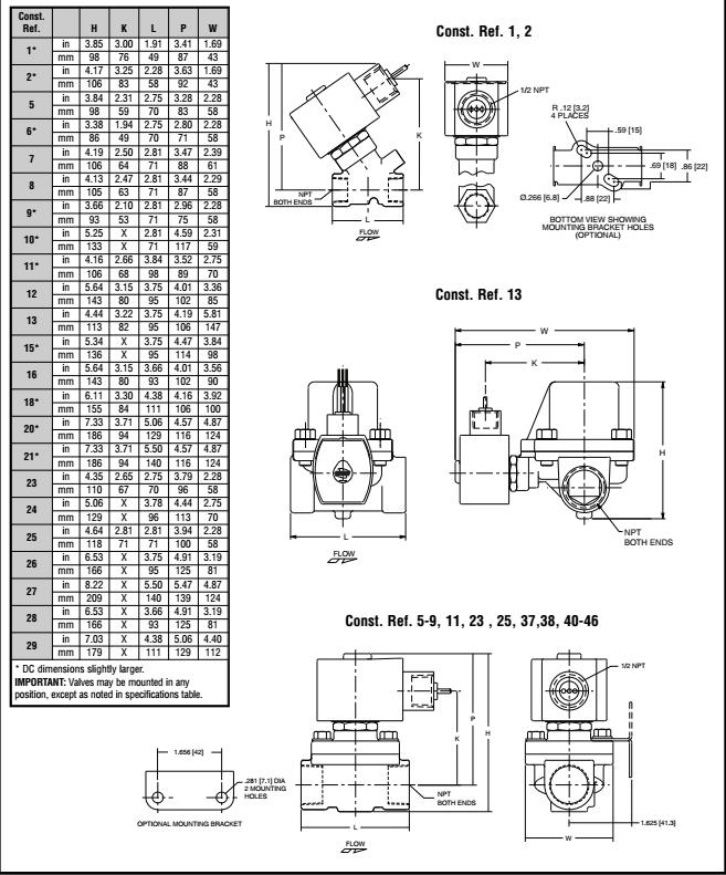 pilot operated solenoid valve high-quality liquid pipe AIRWOLF-4