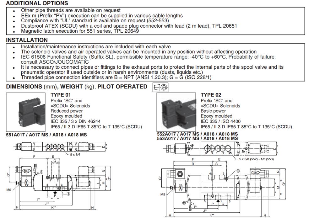 wholesale pneumatic solenoid valve single pilot direction system