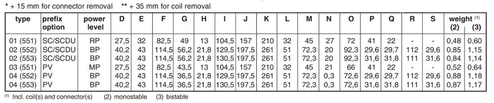 AIRWOLF solenoid valves switch control-5