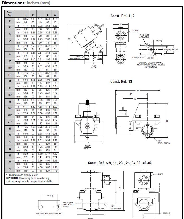 AIRWOLF magnetic solenoid valve on-sale adjustable system-4