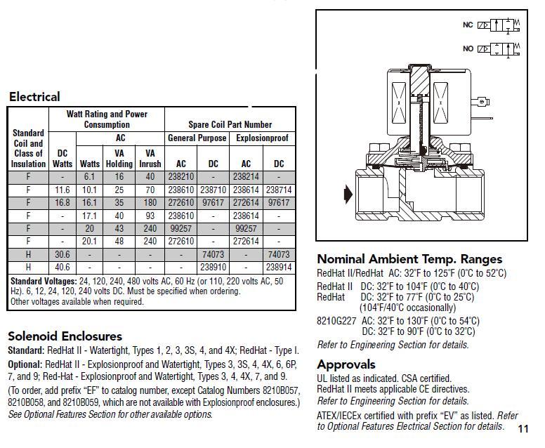 AIRWOLF OEM pneumatic solenoid valve way for gas pipelines-4