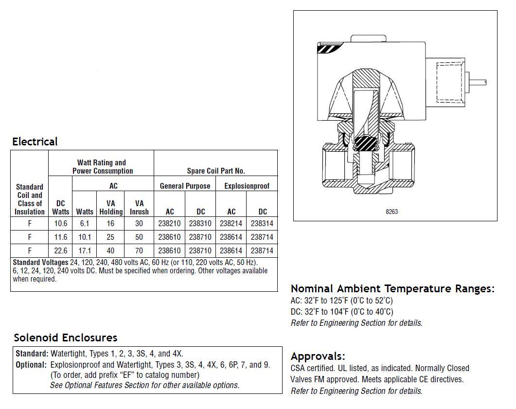 AIRWOLF hot-sale pneumatic solenoid valve spool switch control-4