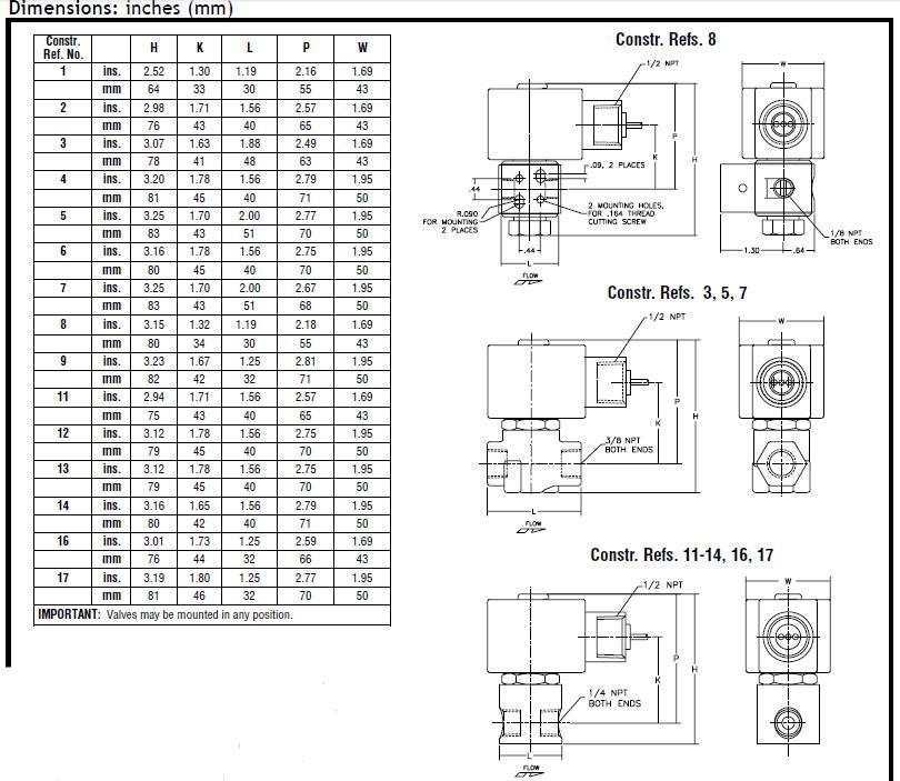 AIRWOLF hot-sale pneumatic solenoid valve spool switch control-5
