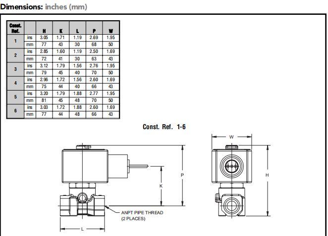 AIRWOLF aluminium alloy solenoid valves single pilot for gas pipelines-4